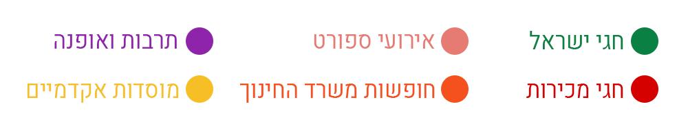 ירוק חגי ישראל ורוד אירועי ספורט סגול תרבות ואופנה אדום חגי מכירות כתום חופשות משרד החינוך צהוב מוסדות אקדמים
